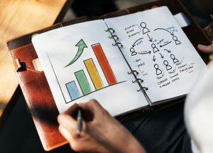 4_Finance_Maßnahmen_um_den_Unternehmenswert_zu_steigern
