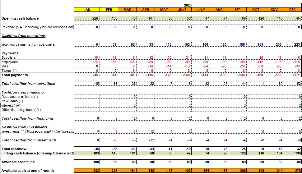 Beispiel Liquiditätsplan Excel