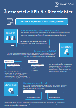 KPI Services Infographic